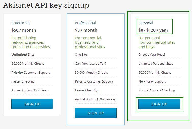 Akismet API Key Plan