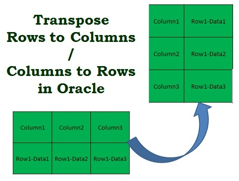 transpose rows to columns