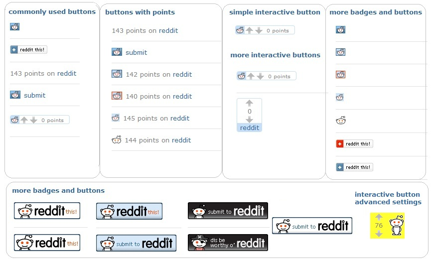 Boost Traffic to Reddit