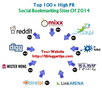 High PR Social Bookmarking Site