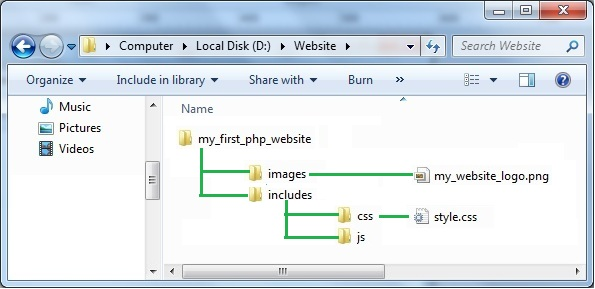How to Create a Website using PHP