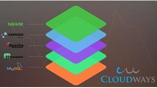 Cloudways Web Hosting