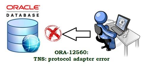 Ora-12560 Error
