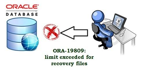 ORA-19809 limit exceeded